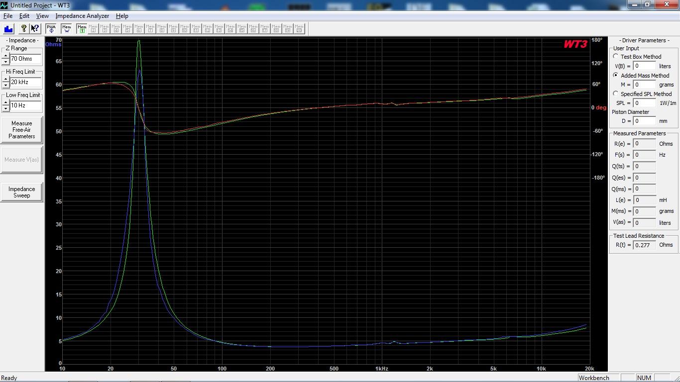 MW16P-4 #1 WT2 vs WT3x