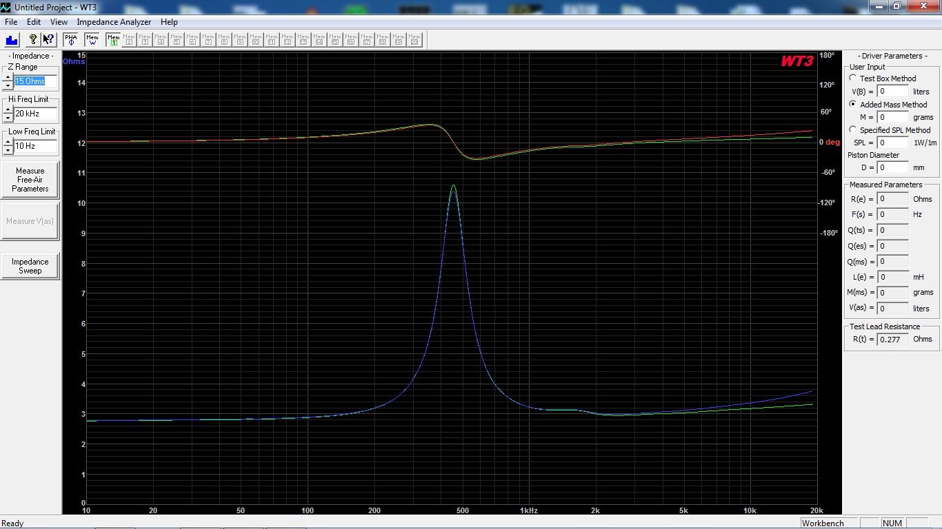 R3004-602010 #1 WT2 vs WT3x