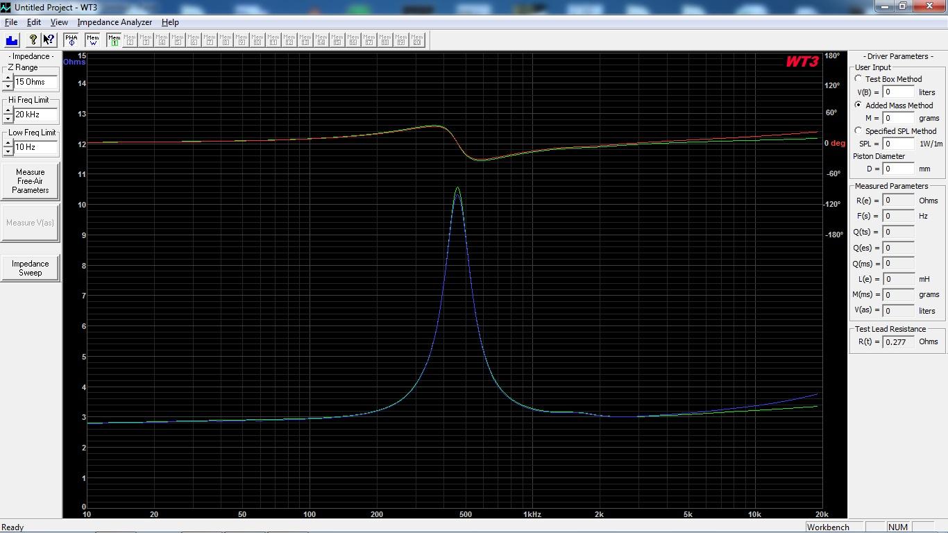 R3004-602010 #2 WT2 vs WT3x