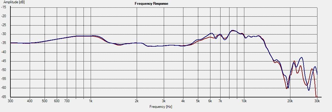 SB15NRXC30-4_Freq 1L vs 2R 0deg