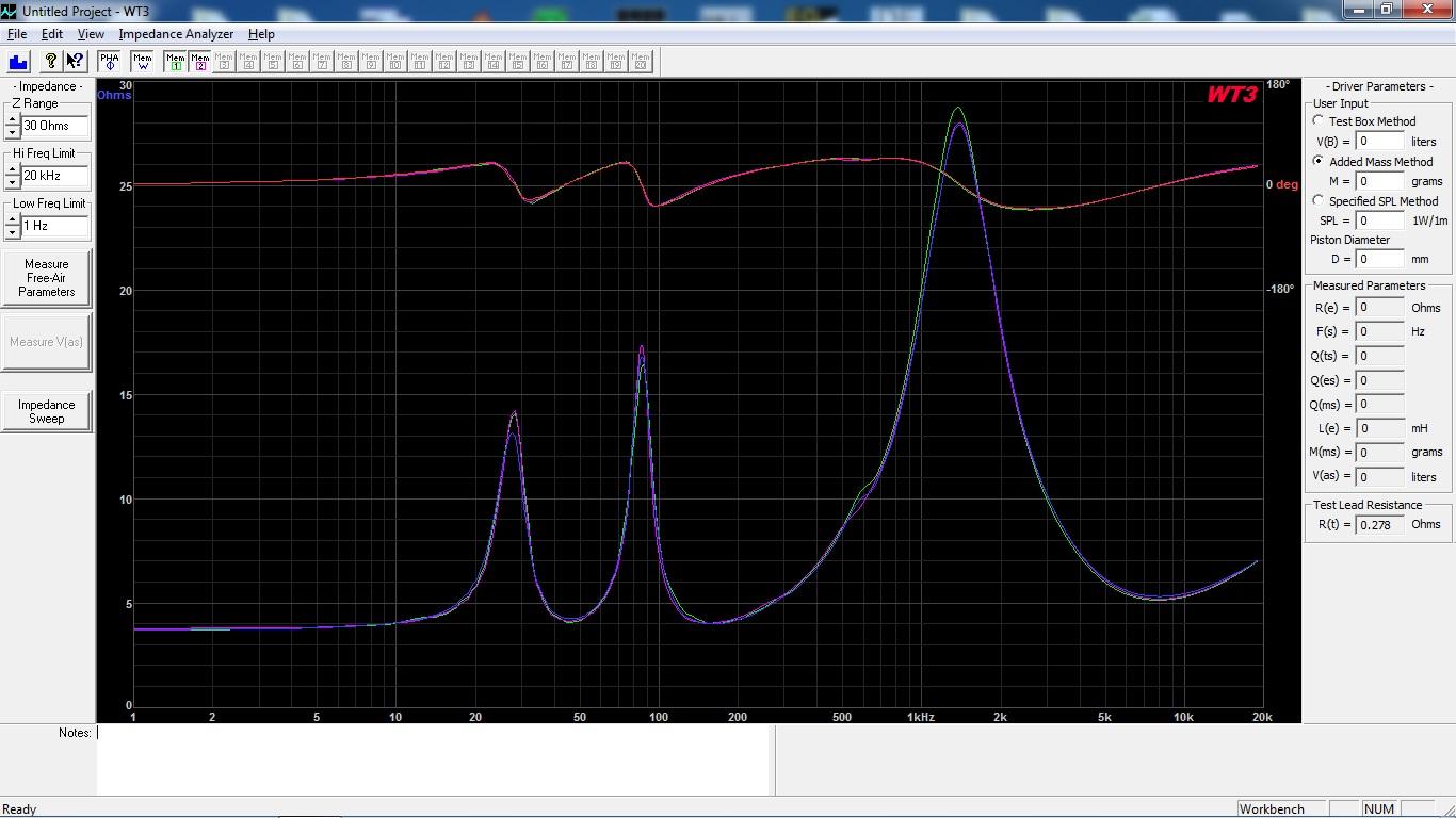 WD10.2_Imp System 1L vs 2R vs Rep
