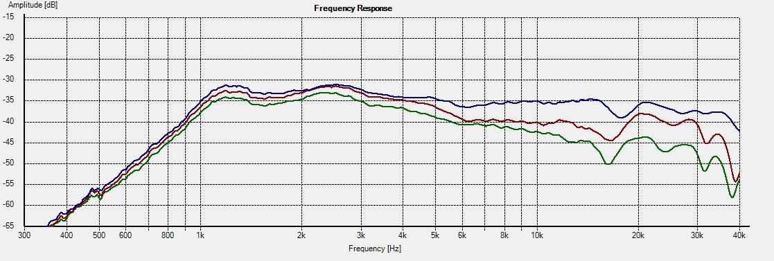 NeoCD3.5H_Freq 30-45-60deg