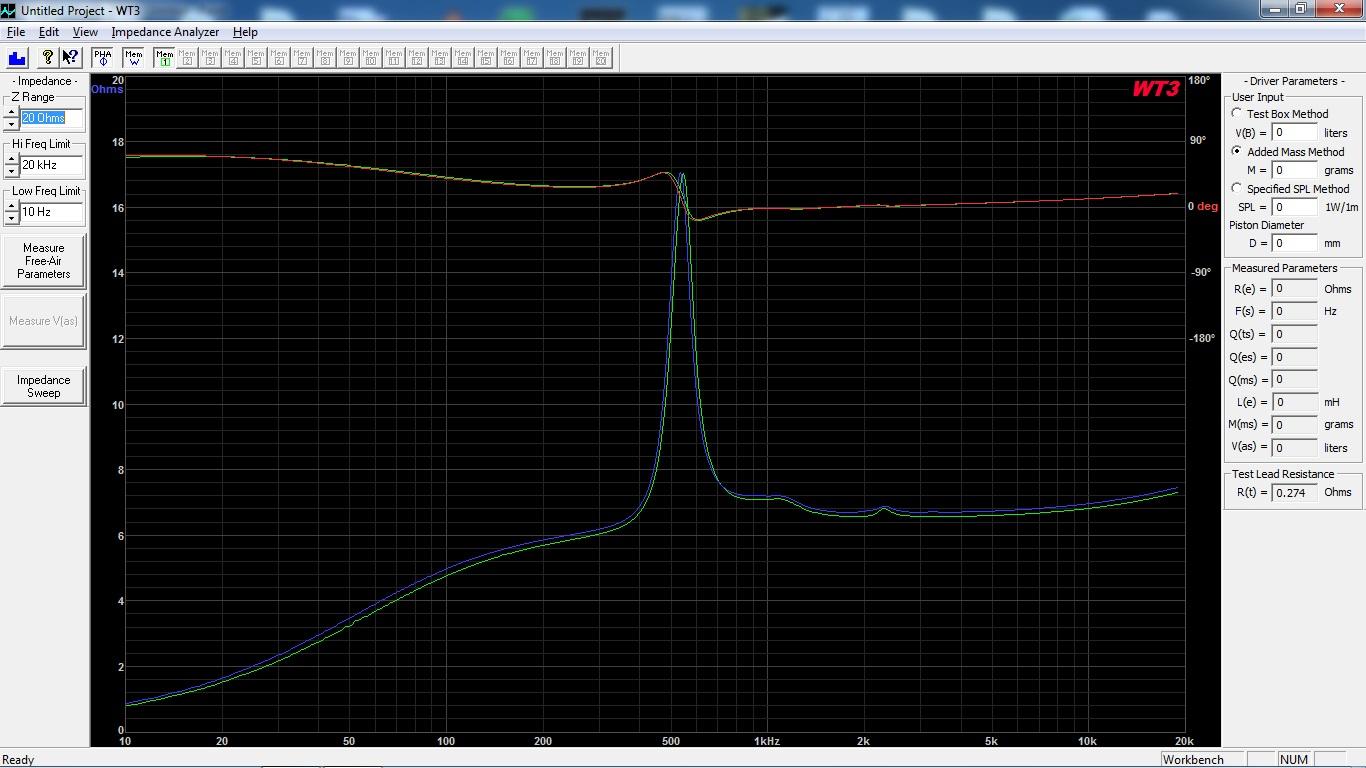 NeoCD3.5H_Imp 1L vs 2R WT2