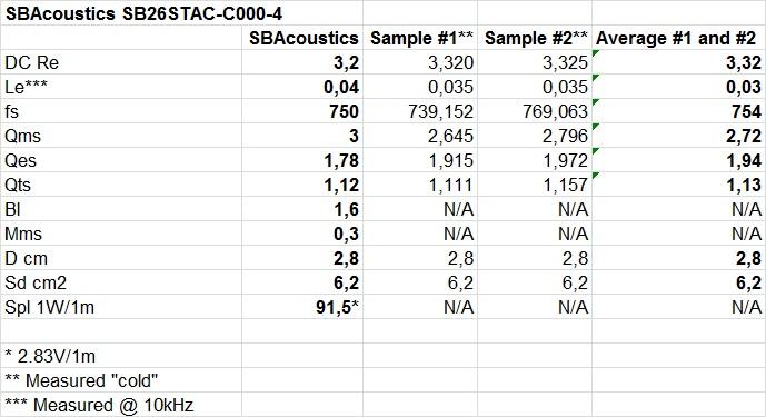 SB26STAC-C000-4 T-S