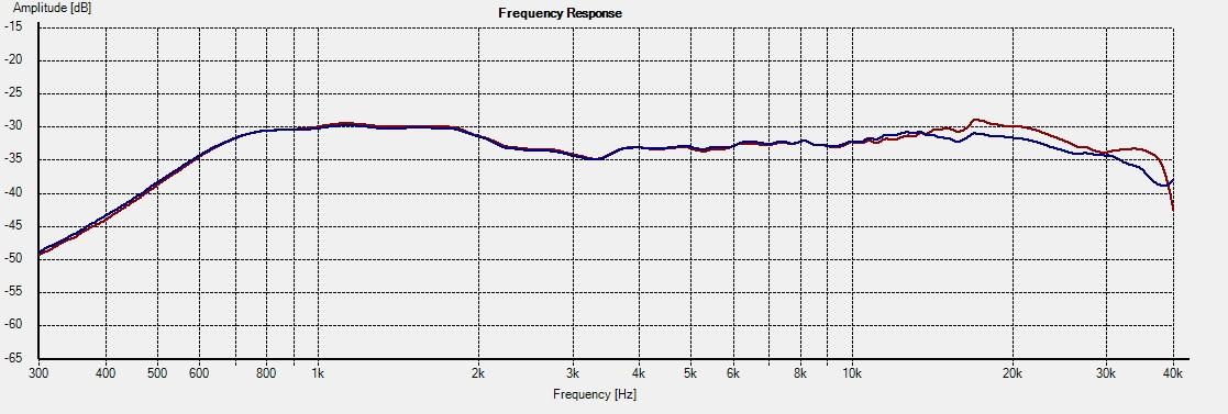 SB26STAC-C000-4_Freq 1L vs 2R 0deg