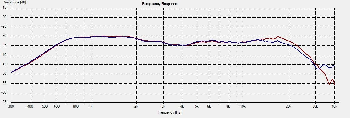 SB26STAC-C000-4_Freq 1L vs 2R 15deg