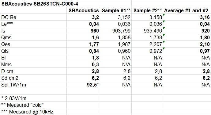 SB26STCN-C000-4 T-S