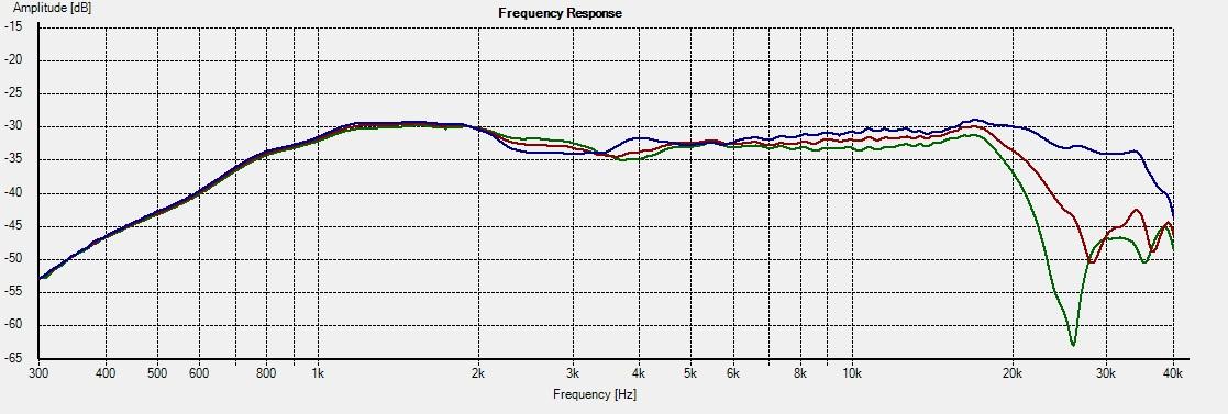 SB26STCN-C000-4_Freq 0-15-22deg