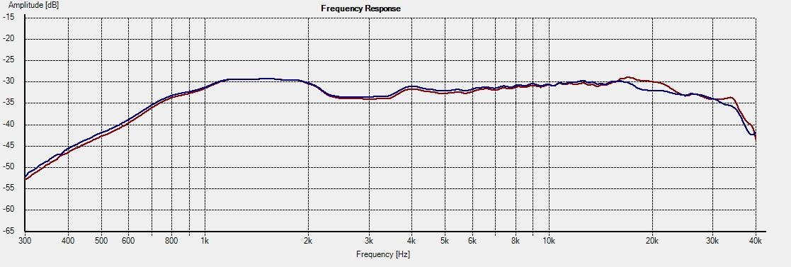 SB26STCN-C000-4_Freq 1L vs 2R 0deg