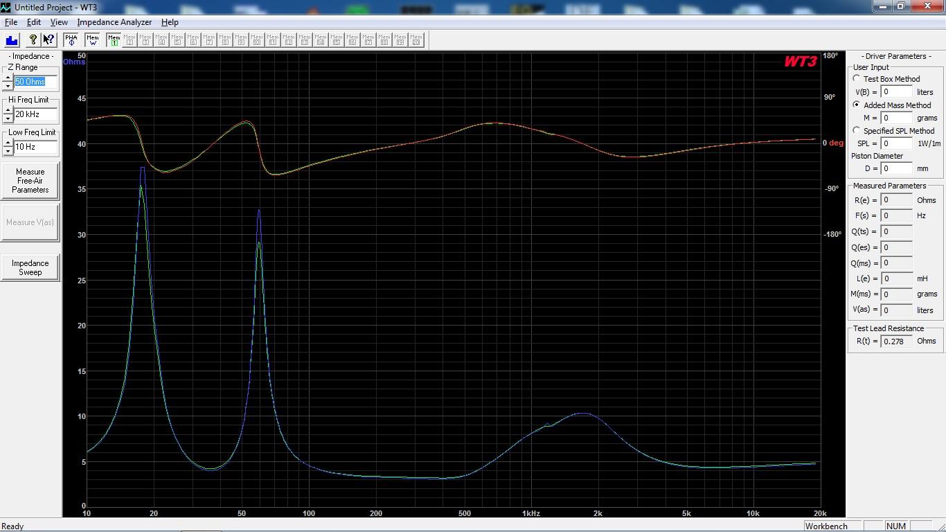 SAT-M Imp 1L vs 2R