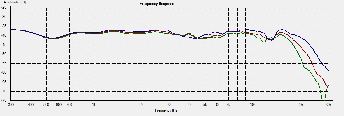 WD10.2_Freq - 0-15-22.5deg System