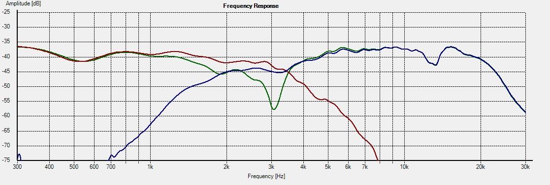 WD10.2_Freq - 0deg RP individual response
