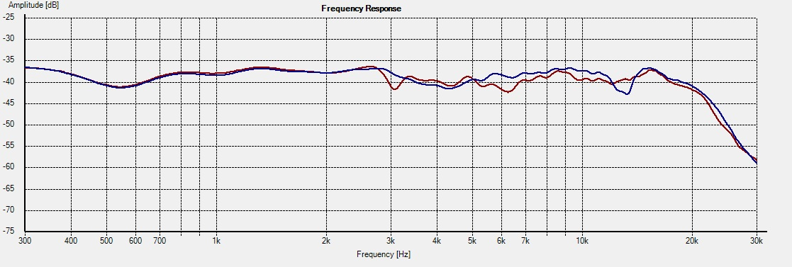 WD10.2_Freq - 0deg System FG