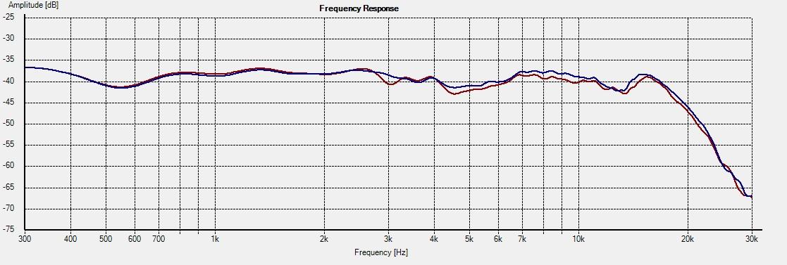 WD10.2_Freq - 15deg System FG