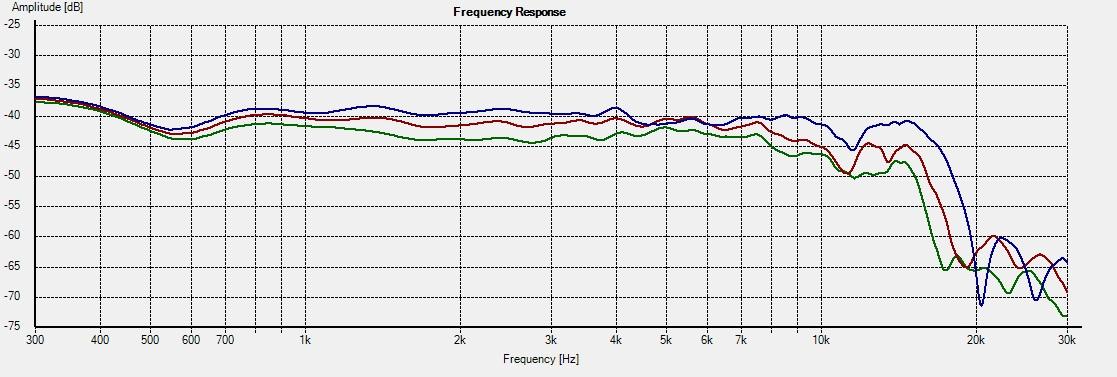 WD10.2_Freq - 30-45-60deg System