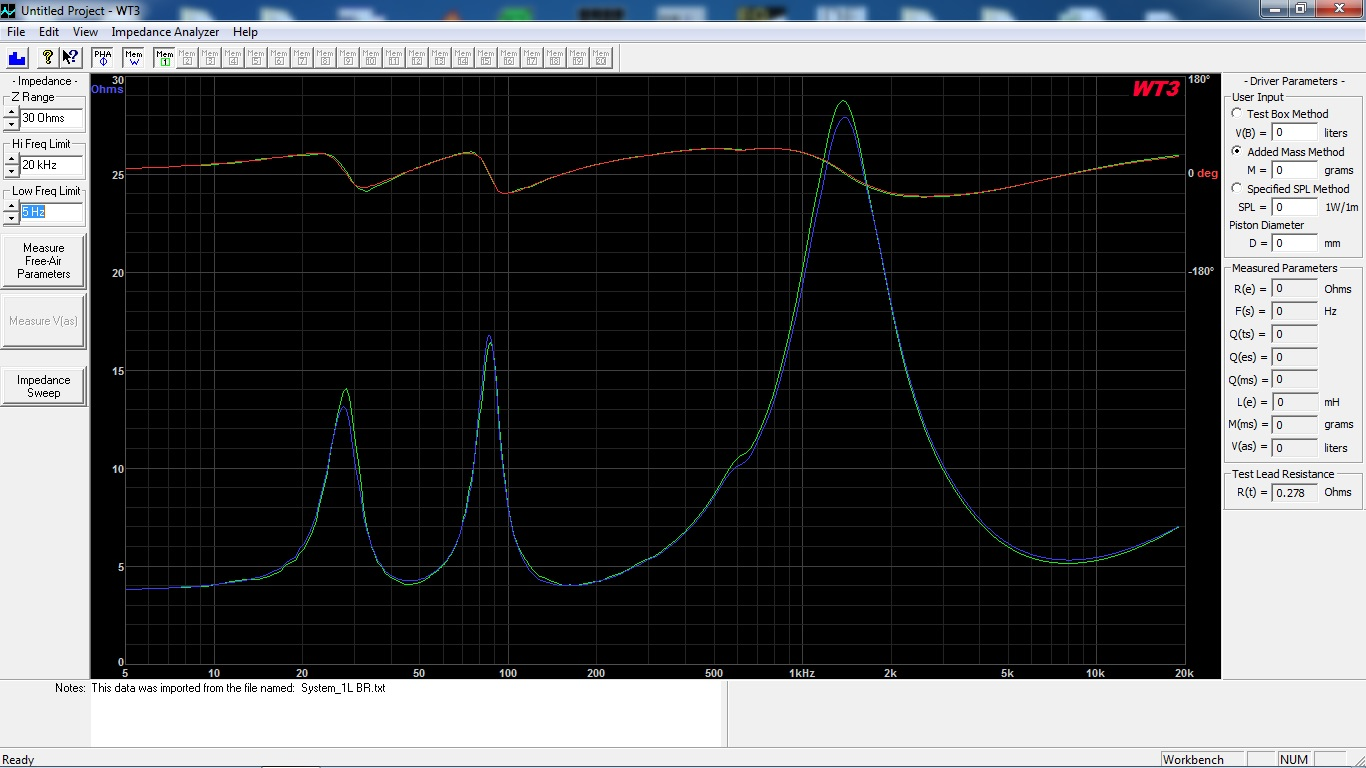 WD10.2_Imp System 1L vs 2R