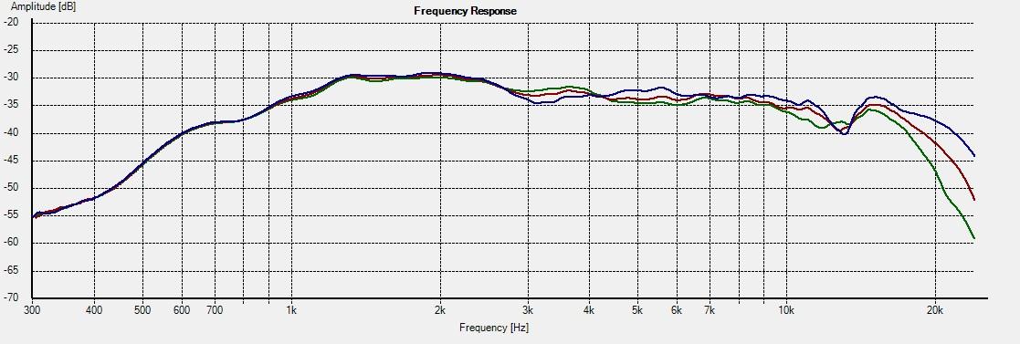 WD10.2_Freq_0-15-22.5deg 0383H