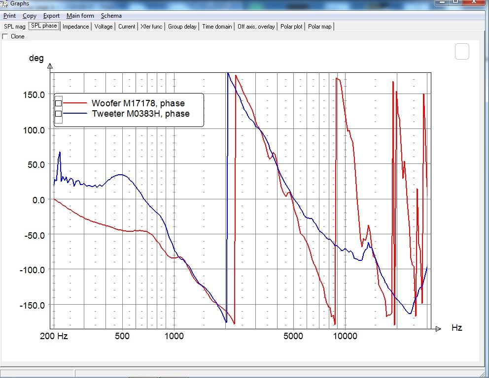 WD10.2_Freq_15deg Phase AE