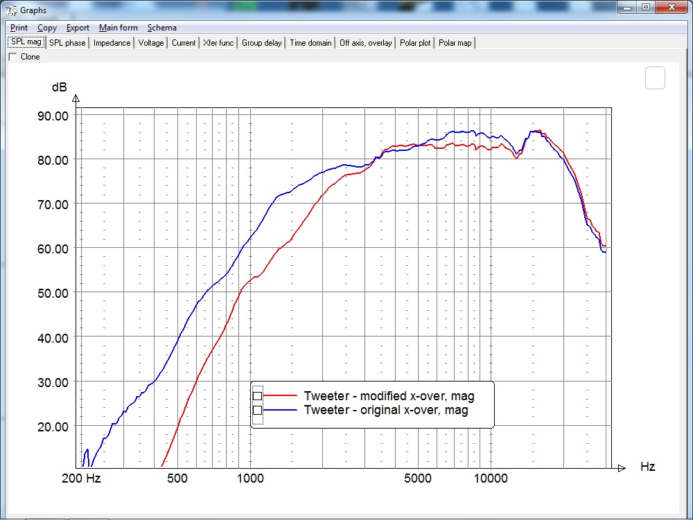 WD10.2_Freq_15deg Tweeter x-over