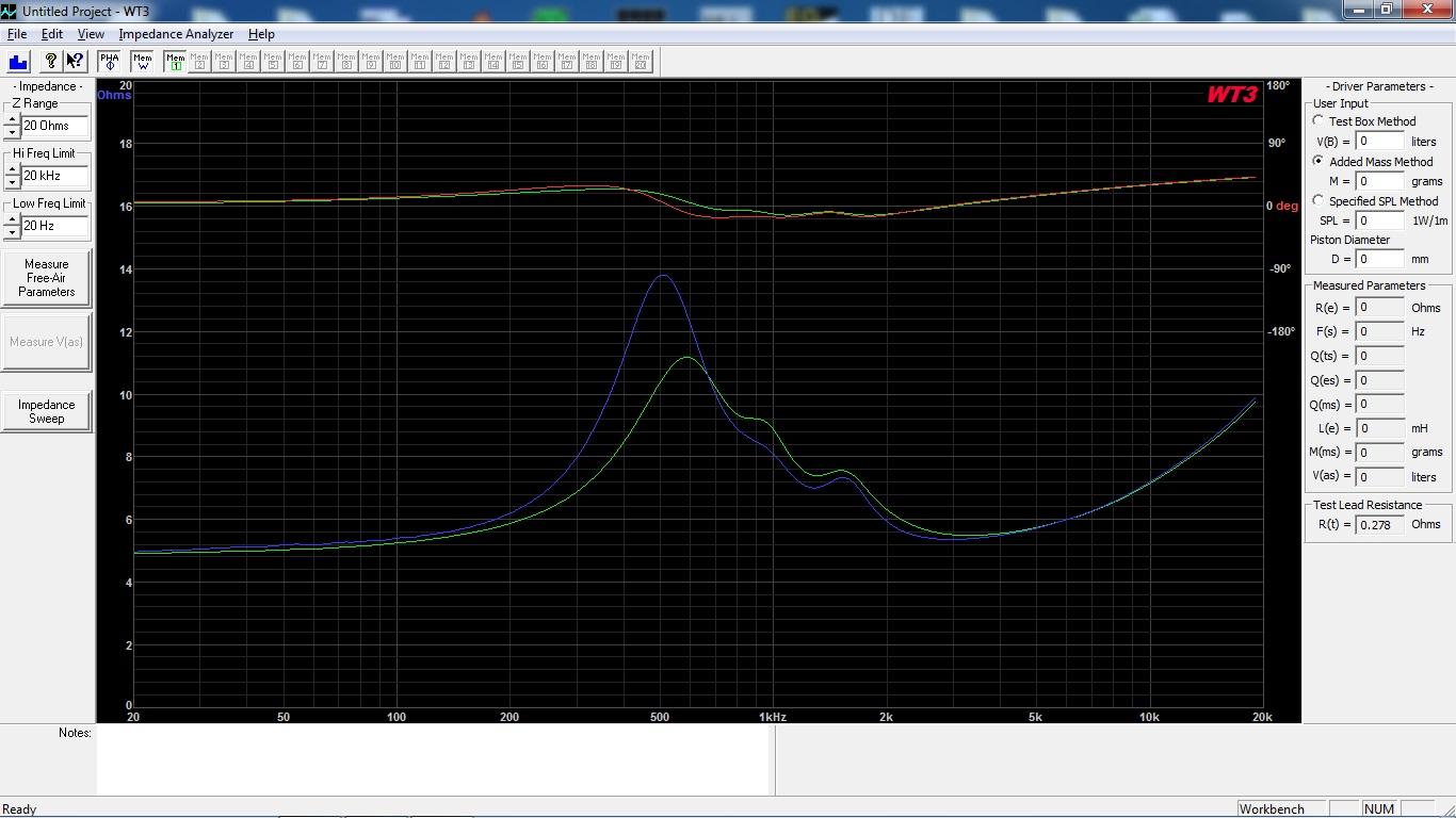 D2905-9500-Imp 3L vs 4R WT3