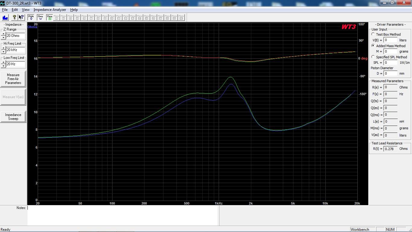 DT300-Imp 1L vs 2R WT3
