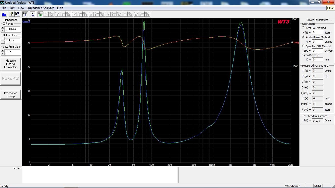 RT-M-WG_INT -- Imp 1L vs 2R
