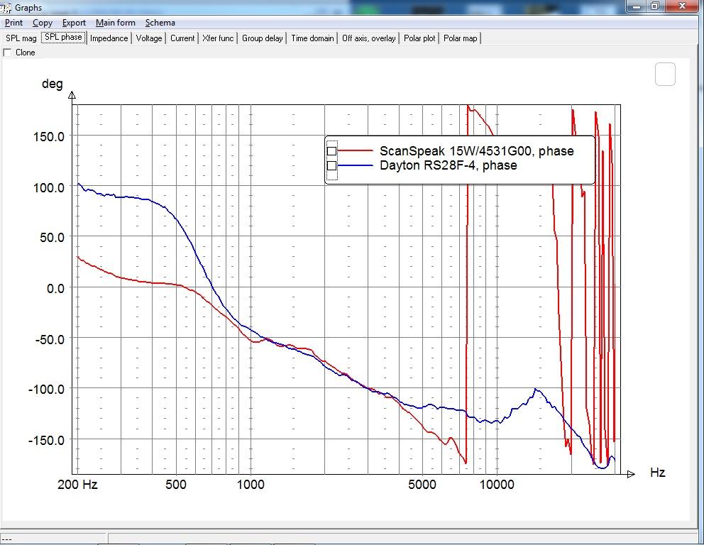 RT-M-WG_SIM -- Sim 15deg phase