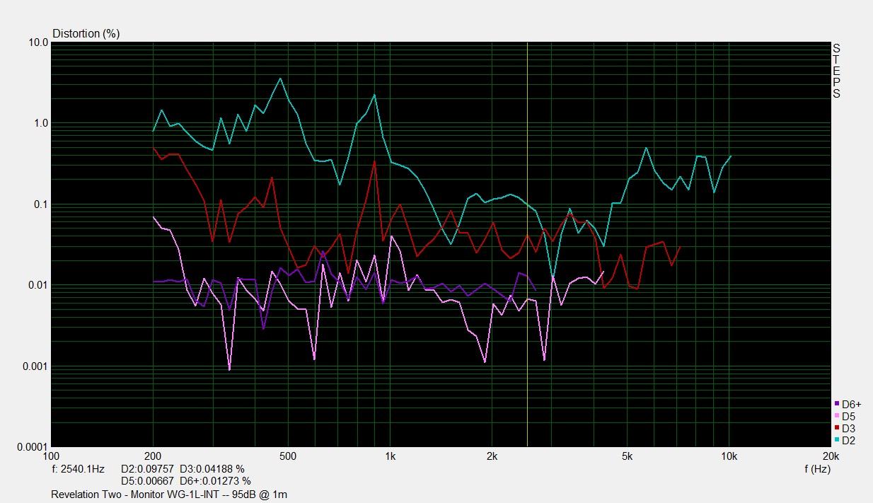 System-1L_INT--20cm 95db