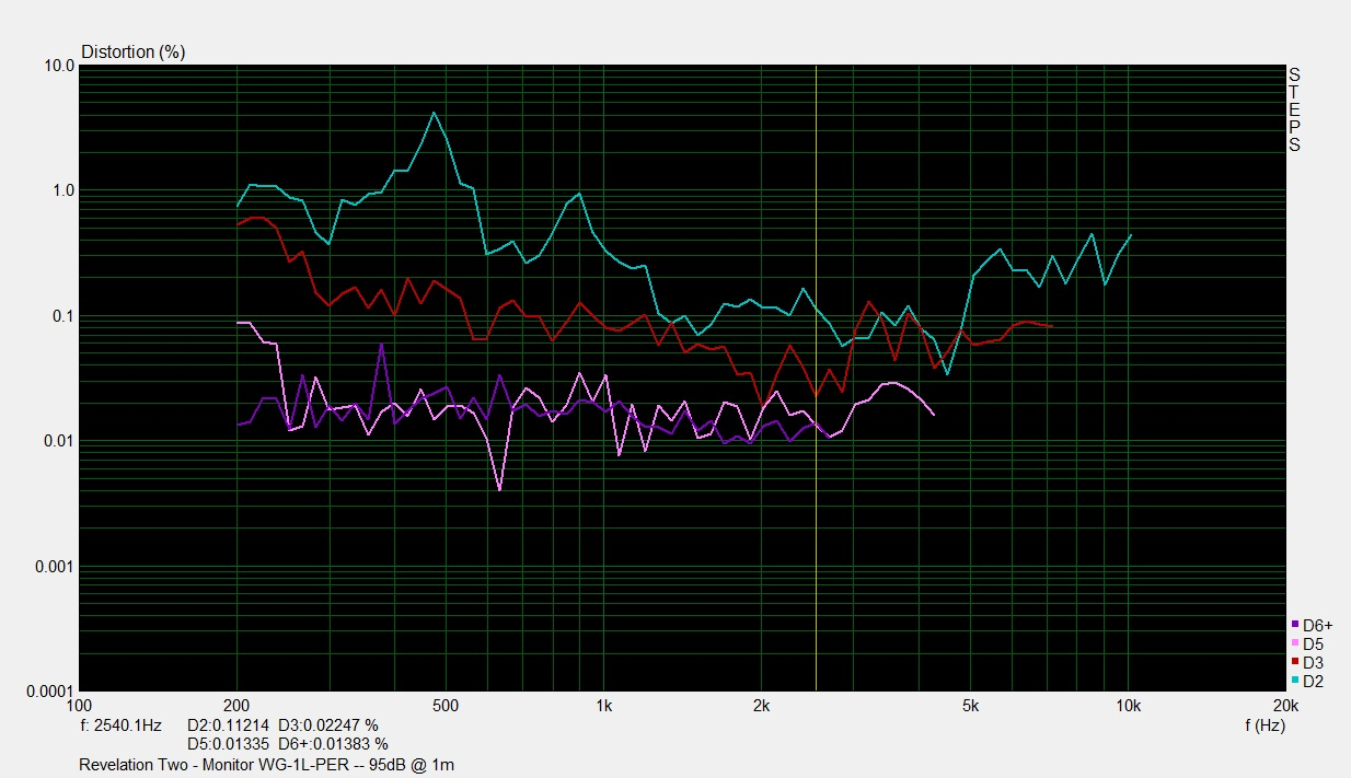 System-1L_PER--20cm 95db