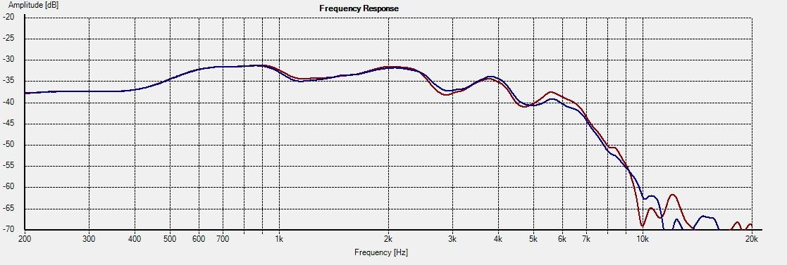 18W-8545-00 Freq 0deg 1L vs 2R jpg