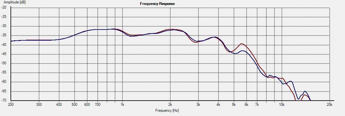 18W-8545-00 Freq 15deg 1L vs 2R