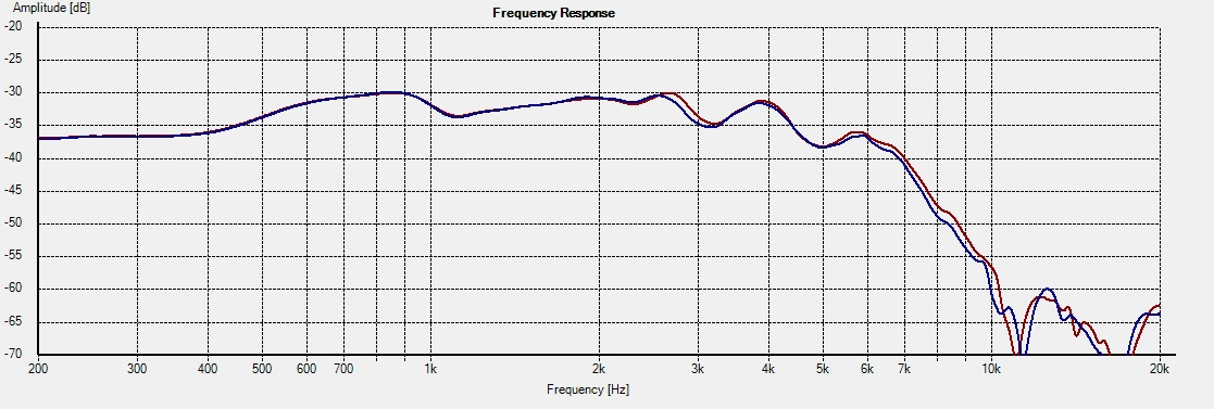 18W-8545-01 Freq 0deg 1L vs 2R jpg