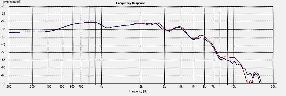 18W-8545-01 Freq 15deg 1L vs 2R jpg