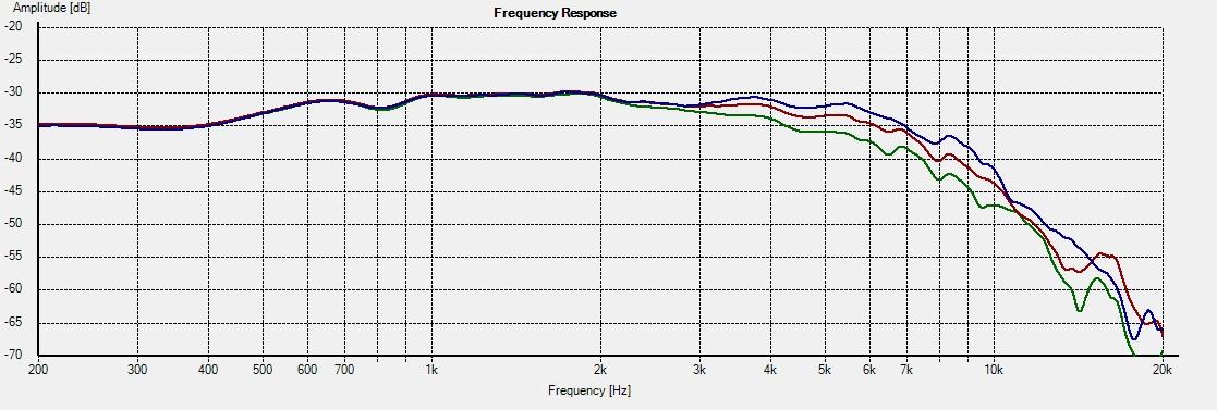 18W4531-G01 Freq 0-15-22.5deg 1L