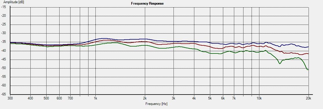 ET-M1-DXT -- Freq 30-45-60deg 2R