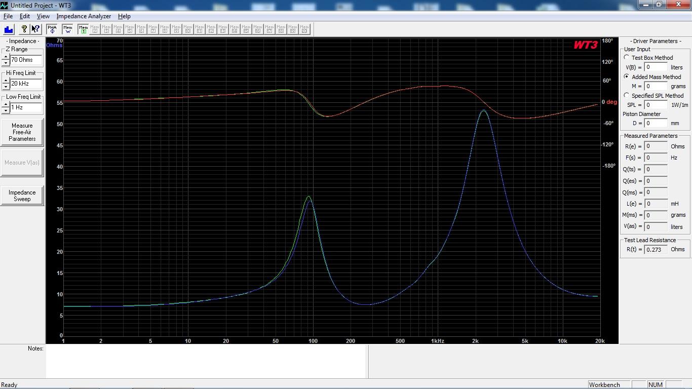 PT-M1-DXT -- Imp 1L vs 2R CB WT3