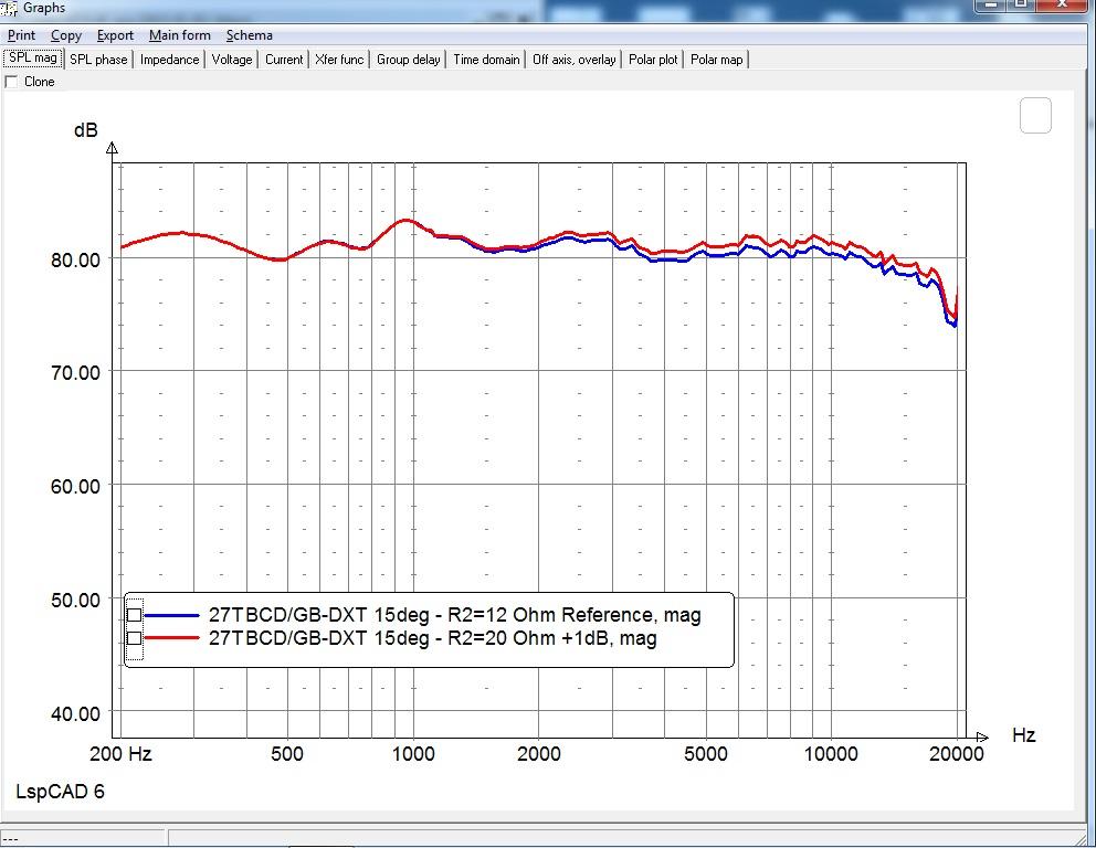 PT-M1-DXT -- Sim 15deg tw level