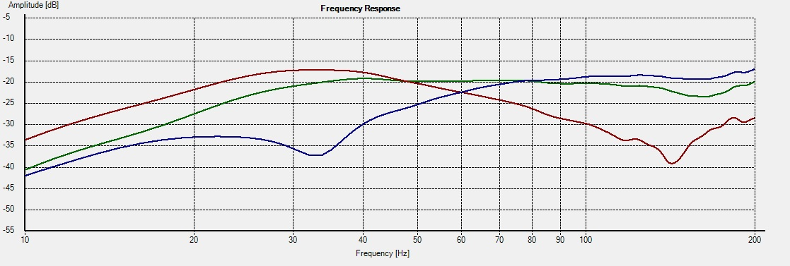 Freq - 830302-1L nearfield sw+port no x-over