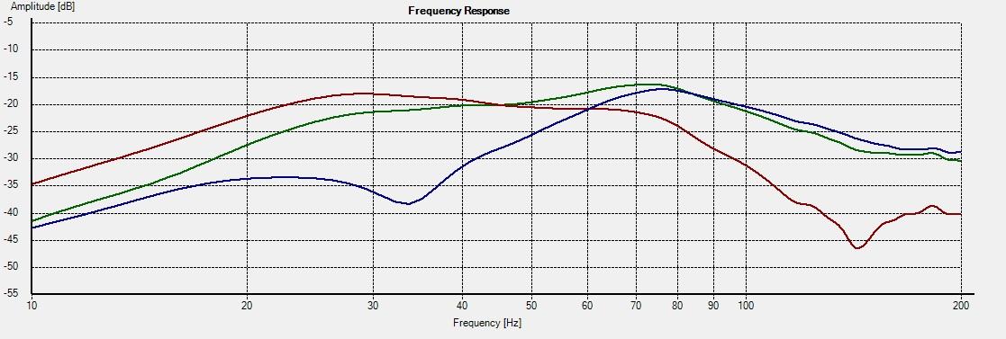 Freq - 830302-1L nearfield sw+port x-over