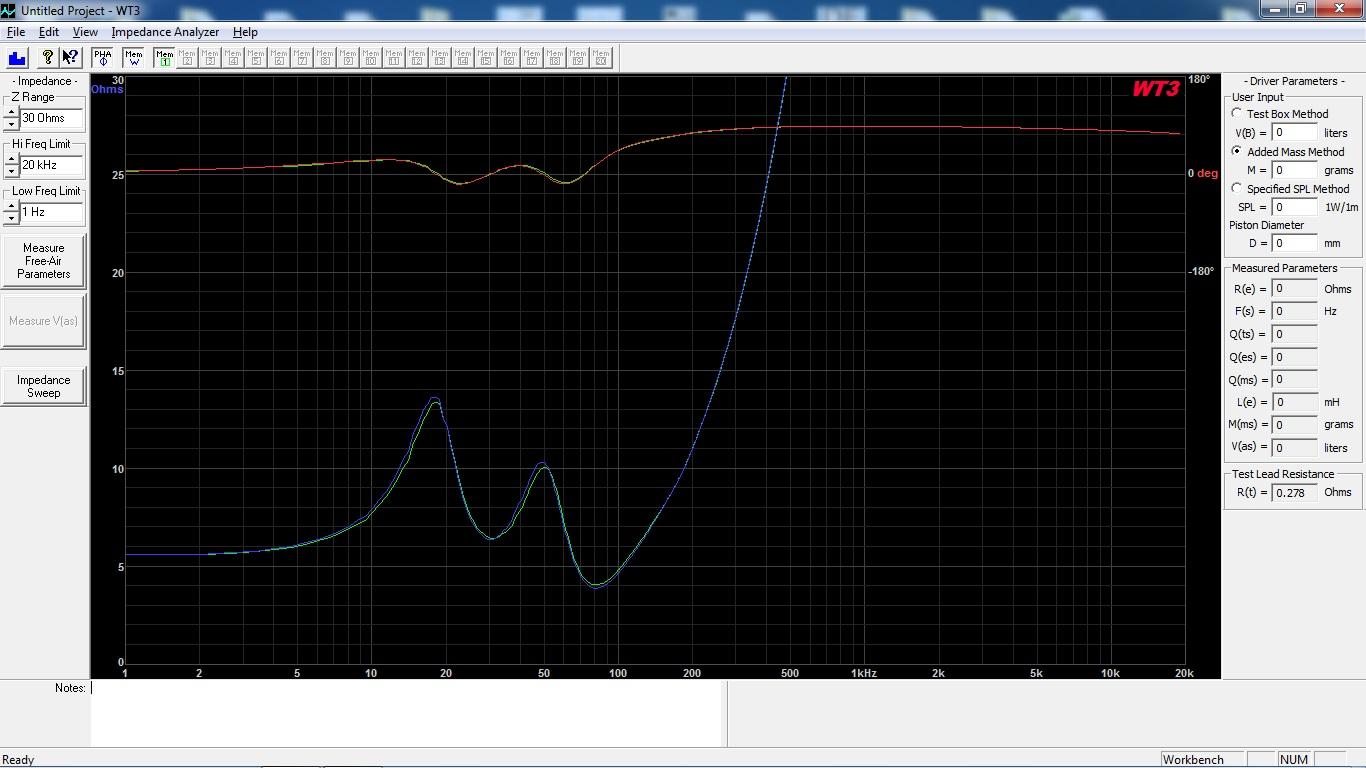 Imp - 830302 1L vs 2R Box + x-over