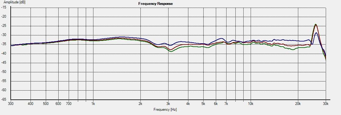 Freq - 2.5i 0-15-21deg +10cm