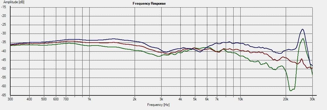 Freq - 2.5i 30-45-60deg +10cm