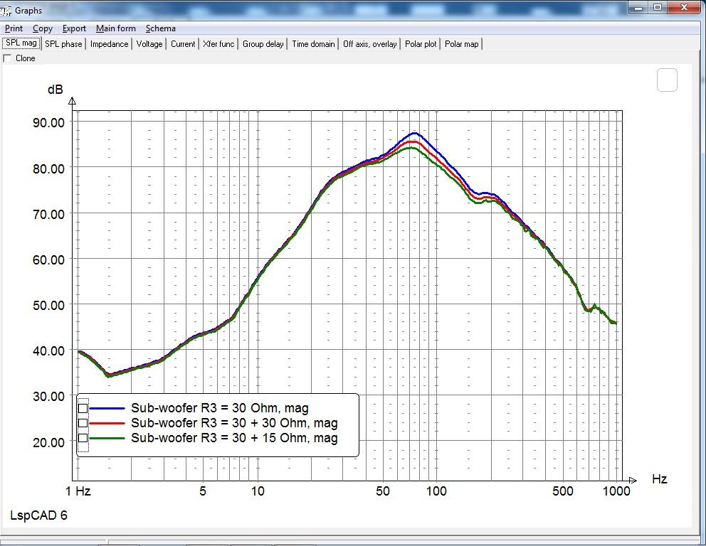 SIM - Sub Freq R3 tuning