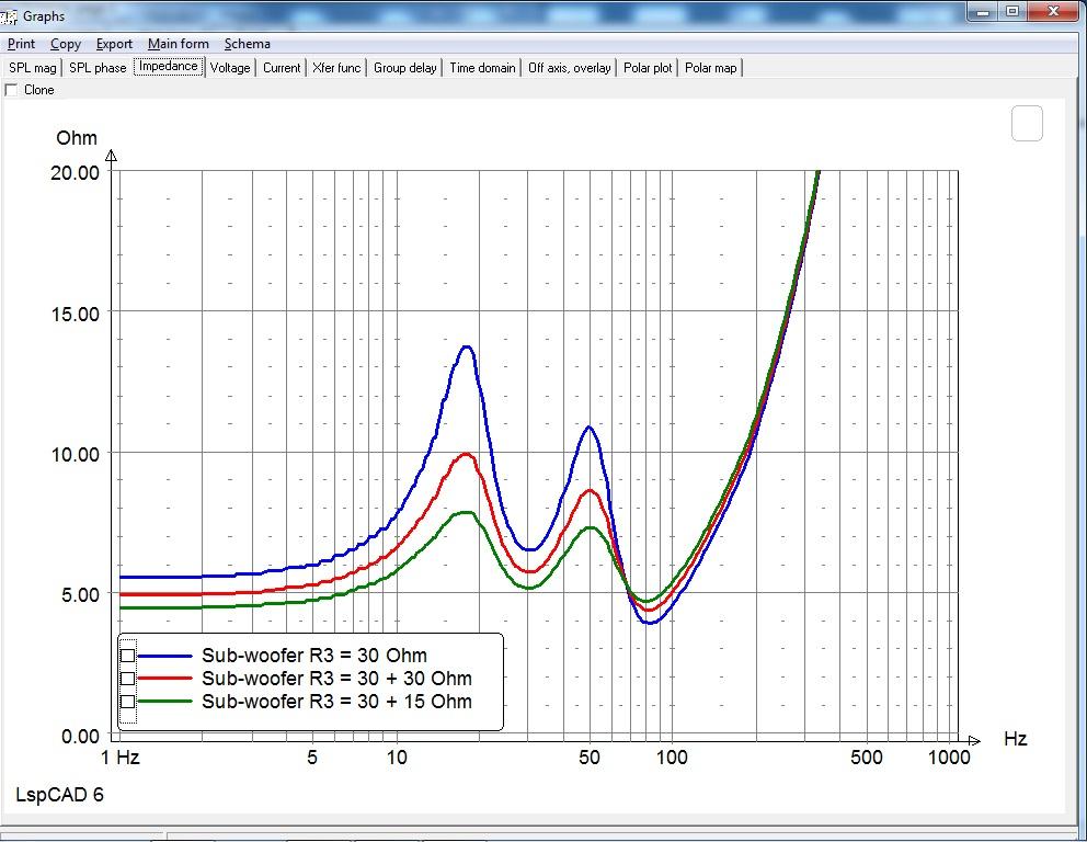 SIM - Sub Imp R3 tuning