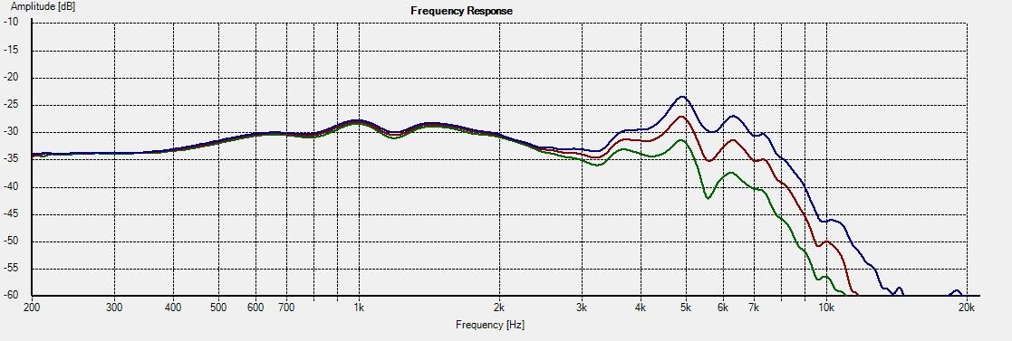 HDS-P830875 Freq 0-15-22.5deg 1L