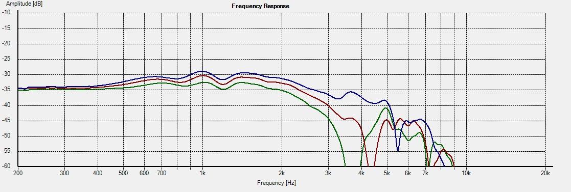HDS-P830875 Freq 30-45-60deg 1L