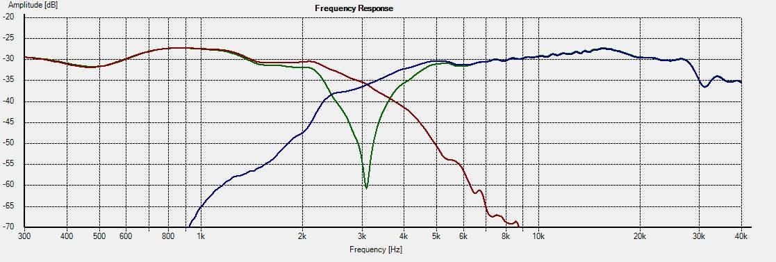 KT-M2 -- Freq 15deg system RP R2=6.8