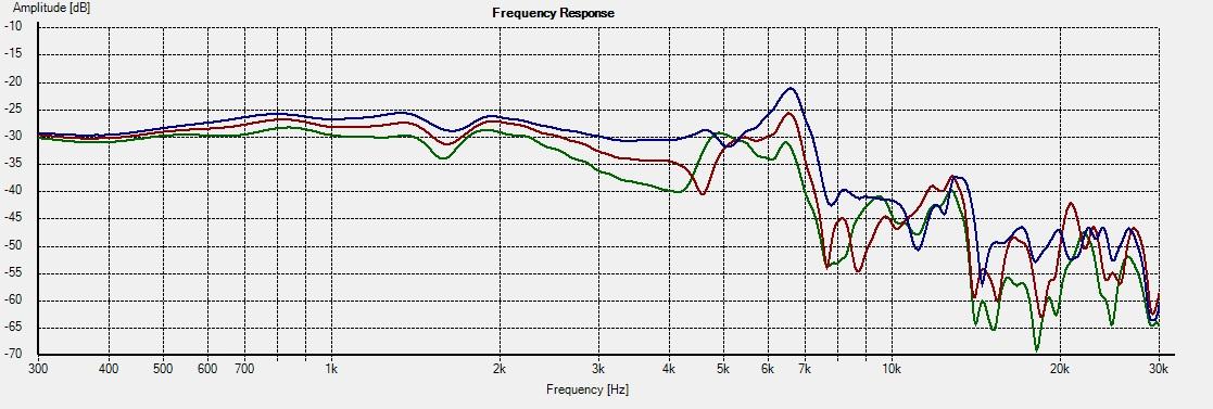 freq-sb17crc35-8-30-45-60deg-1l-vs-4r