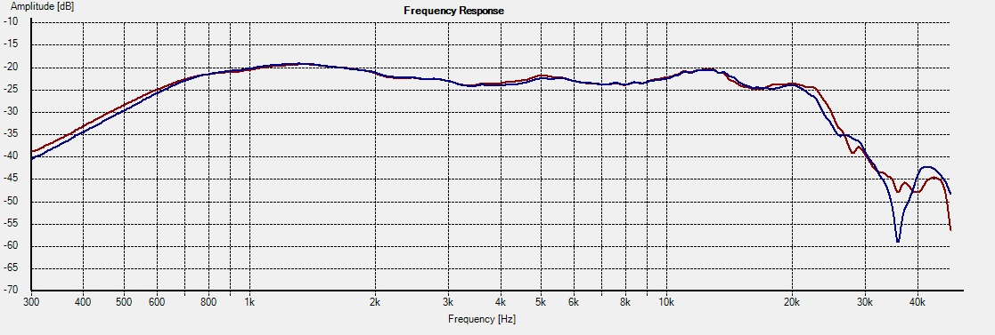 freq-sb29rdc-15deg-1l-vs-2r