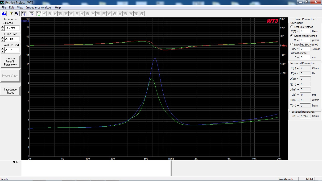 imp-sb29rdc-vs-tw29r-b